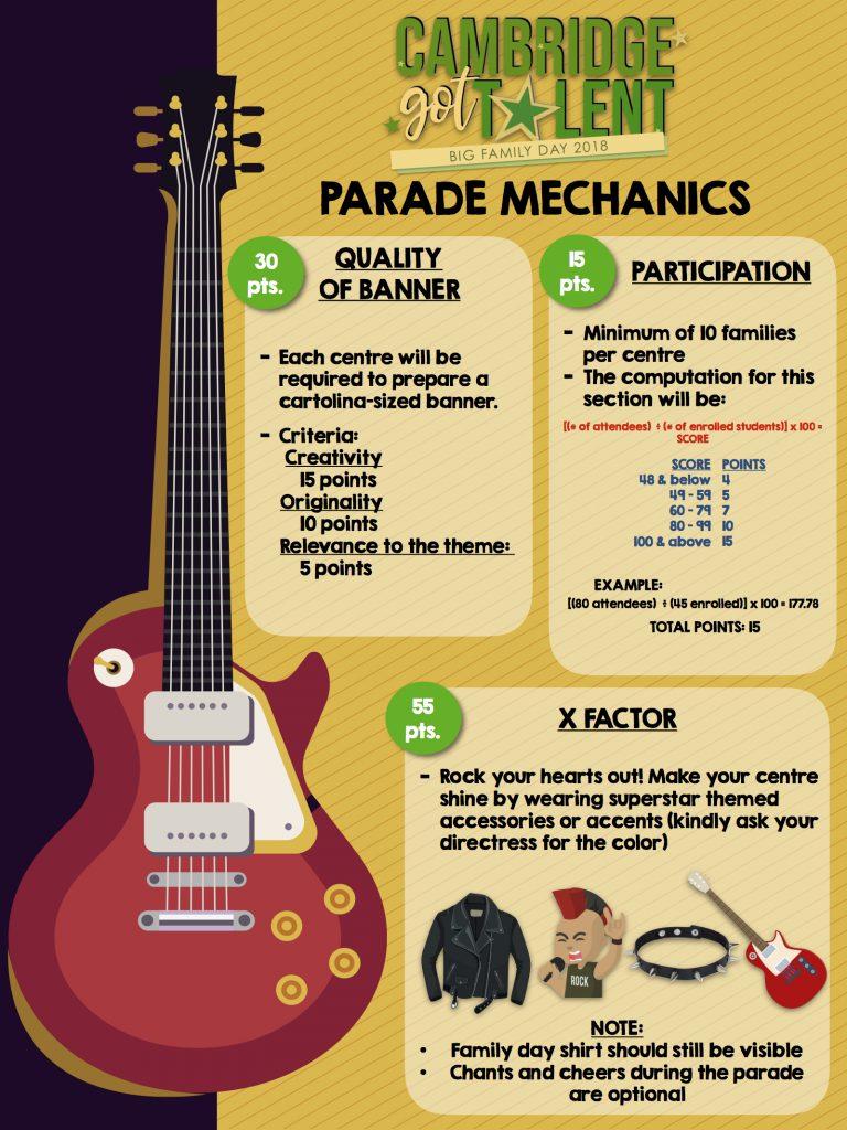 Cambridge Centres parade mechanics