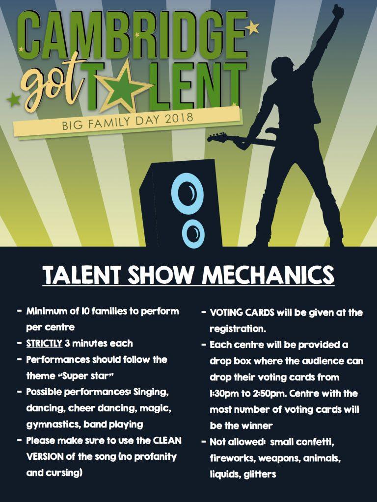 Cambridge Got Talent mechanics
