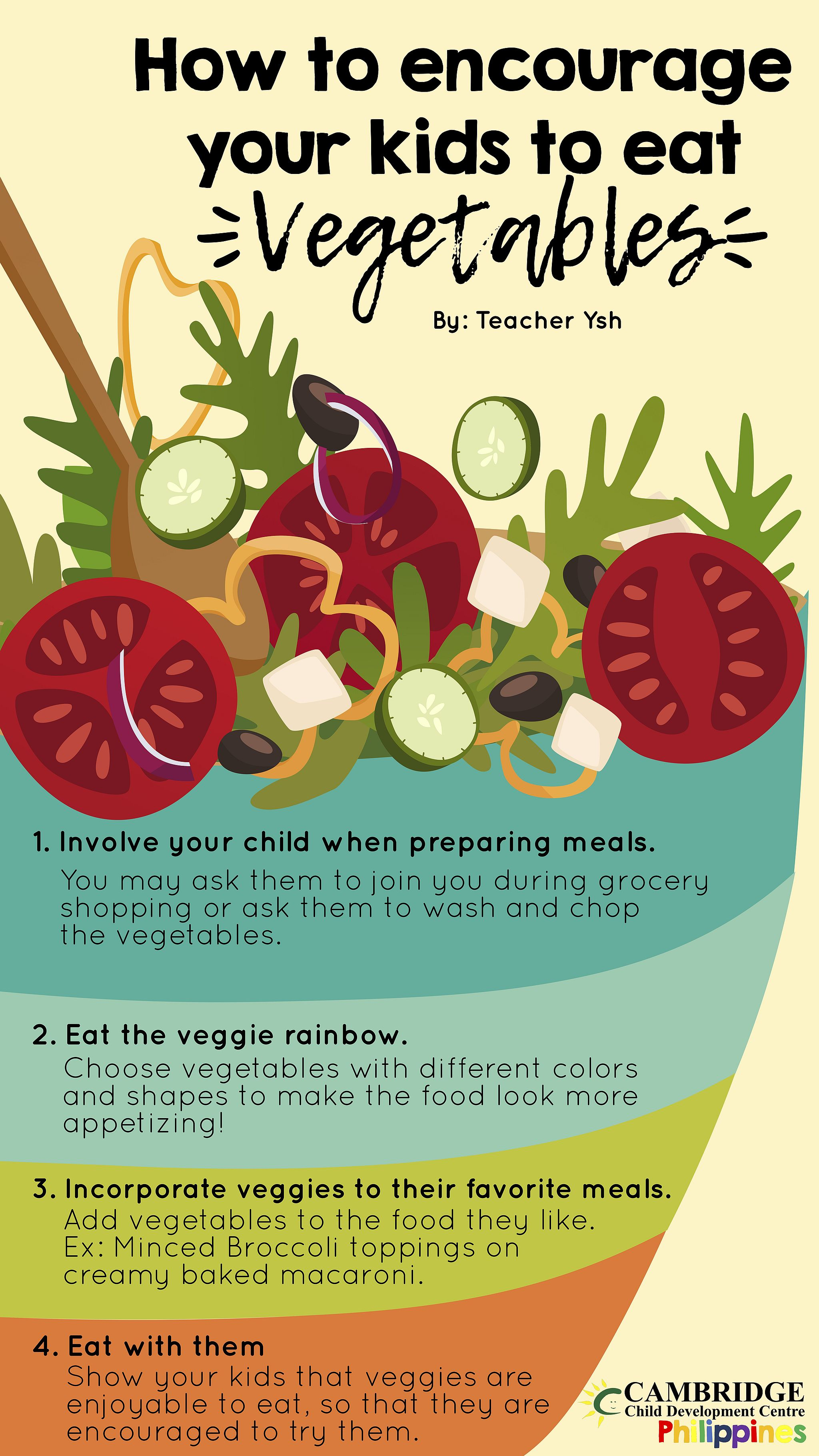 How to Encourage Your Kids to Eat Vegetables