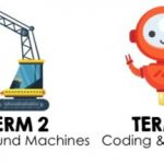 TERM Topics - iSTEAM curriculum